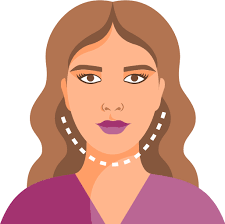Jak Zjistit Jaký Máte Tvar Obličeje Vašečočkycz