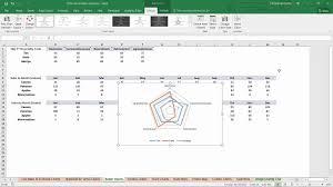 Radar Charts In Excel 2016
