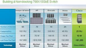 Hp Server Comparison Chart Hp Techopsguys Com