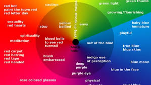 Colors And Moods Chart Paint Colors Moods Chart Color Mood Affects Your Home