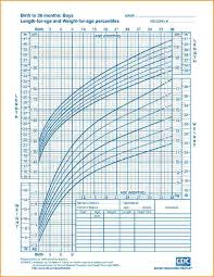 Growth Chart Calculator 38 Detailed Cdc Growth Chart Calculator Infants