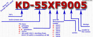 Sony Tv Model Numbers By Year 2012 2019 Explained