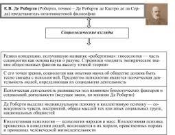 СОЦИОЛОГИЯ это что такое СОЦИОЛОГИЯ определение Психология НЭС  Психологическая социология Е В Де Роберти