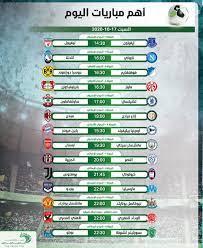 موعد أهم مباريات اليوم السبت 17-10-2020 والقنوات الناقلة - التيار الاخضر