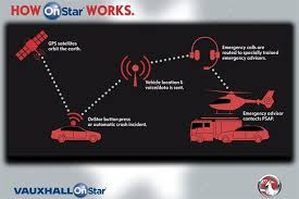vauxhall to launch emergency call systems ahead of legal deadline a smart phone app gives access to vehicle diagnostics information such as tyre pressures or engine oil condition and permits remote locking and unlocking