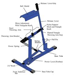 Ultimate Pitching Machine Parts