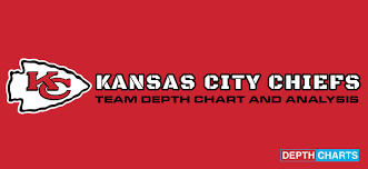 Kansas City Chiefs Running Back Depth Chart 2019 2020 Kansas City Chiefs Depth Chart Live