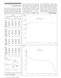 citation clone amplifier 12 the audio amateur 21198 1 8