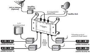 5 way light switch wiring diagram wirdig