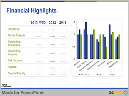 Financial Results Presentation Template Financial Statement Editable
