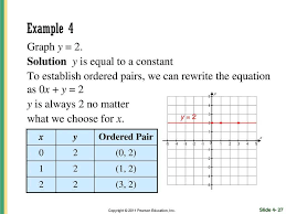 graphing linear equations using a table of values worksheet also graphing linear equations and inequalities ppt