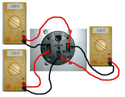 amp wiring diagram that makes rv electric wiring easy rv 50 amp receptacle showing voltages