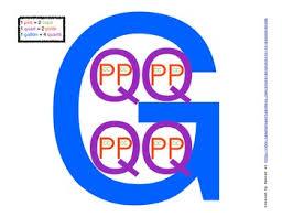 Gallon Quart Pint Cup Measurement Conversion Chart