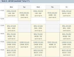 Ubc Gpa Chart Transition High School To First Year Idm O4