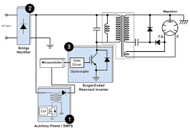 induction heating circuit diagram pdf circuit and schematics diagram Microwave Oven Circuit Diagram microwave oven induction heating semiconductors fairchild schematic microwave oven circuit diagram full