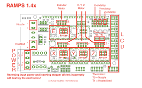 mendelmax 1 5 build manual ramps 1 4 3d printer controller support ramps wiring diagram ramps 14 instructions connections 3d printer