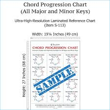 Major Scale Chord Progression Chart About The Chord Progression Chart By Wayne Chase Complete