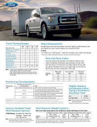 Ford Truck Payload Chart 2015 Ford F150 Towing Capacity Information At El Paso