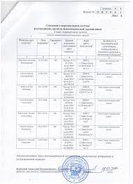 Уведомление отчеты Адвокатской Палаты в Минюст за год  Уведомление отчеты Адвокатской Палаты в Минюст за 2015 год