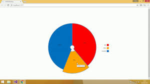 D3js Interactive Pie Chart Part 2 Interactive Pie Chart With Events