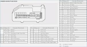 2013 dodge avenger fuse box diagram beautiful dodge avenger wiring 2014 dodge avenger radio wiring diagram at 2014 Dodge Avenger Wiring Diagram