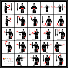 Dog Training Hand Signals Chart Best Of Train A Dog Using