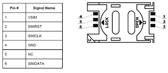 hdmi pinout diagram images pangea hd24 pce hdmi cable diagram pinout in addition arduino uno circuit diagram on usb pin