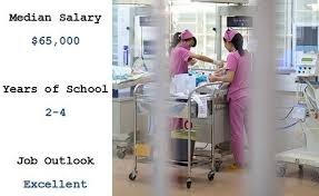 how to become a neonatal nurse salary certification job description more neonatal nurse job duties