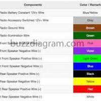 toyota yaris wiring diagram radio wiring diagram and schematics 2007 toyota radio wiring pin diagram just wiring data 2007 hyundai santa fe wiring diagram 2000