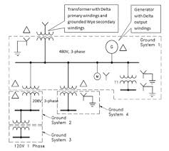 Type 2 Coordination Chart For Star Delta Starter L T Consulting Specifying Engineer Grounding And Bonding In