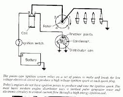 rotax 447 wiring diagram charging system wiring diagram \u2022 wiring rotax 503 ignition coil at Wiring Diagram Rotax 447