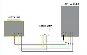 goodman heat wiring diagram wiring diagram autovehicle american standard heat pump electrical wiring moreover airwiring diagram for goodman heat pump wiring diagram toolbox
