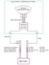 similiar hid conversion kit wiring diagram keywords xevision® hid conversion kit generic wiring diagram