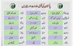 Urdu Grammar Charts 57 Best Teaching Urdu Images Teaching Learning Arabic
