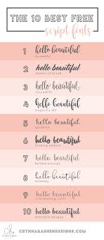 font for wedding invitations. the most amazing script fonts...and they are all free! font for wedding invitations
