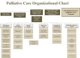 Organization Uw Department Of Family Medicine