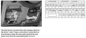 98 cadillac catera fuse box diagram 98 wiring diagrams online