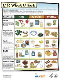 Calorie Chart For All Food Groups We Can Fight Childhood Obesity Soc Kids Nutrition