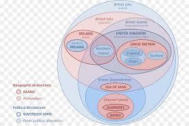 British Isles Venn Diagram British Isles Euler Diagram Diagram Text Line