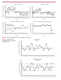 Run Chart Pdf 16 Simple Chart Templates In Google Docs Word Ai