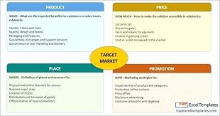 Price Analysis Template Comparison Sample – Deepwaters.info