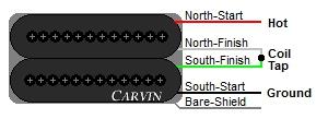 guitar humbucker wire color codes guitar wirirng diagrams carvin 4 wire humbucker wire color codes