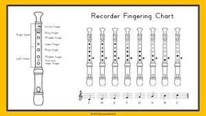 Recorder Notes Chart Recorder Fingering Chart Interactive Powerpoint Slide Show