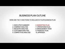 Operation Plan Outline Hotel Business Plan Outline Youtube