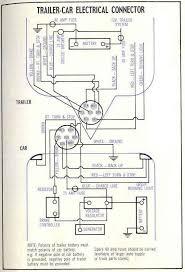 airstream trailer plug wiring airstream image airstream 110v wiring diagram airstream auto wiring diagram on airstream trailer plug wiring