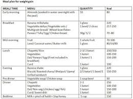 Vegetarian Diet Chart For Weight Loss In 7 Days In Hindi
