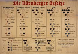 Gypsies Nuremberg Laws 1935 Gypsies In Auschwitz Part 2