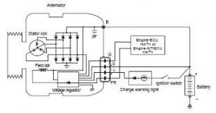 2005 mitsubishi outlander fuse box diagram 2005 2005 mitsubishi endeavor fuse box diagram wiring diagram for car on 2005 mitsubishi outlander fuse box