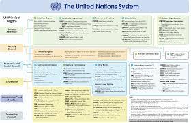 Kabul Model United Nations