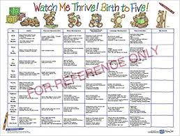 Cdc Developmental Milestones Chart Early Childhood Growth Development Chart Watch Me Thrive